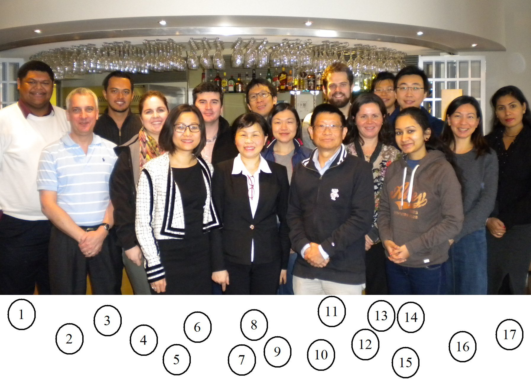 August 2015 Practical GE Course, VU Melbourne