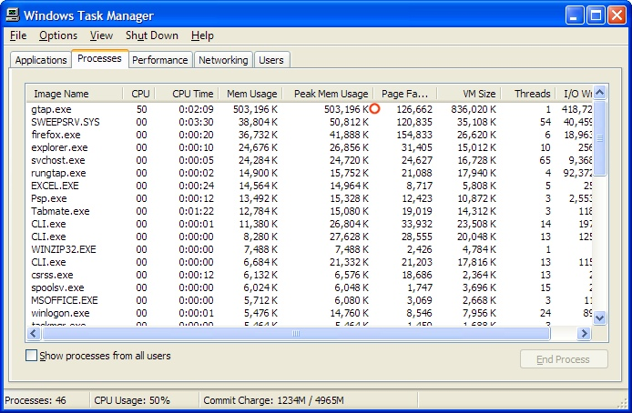 measuring memory use with task manager