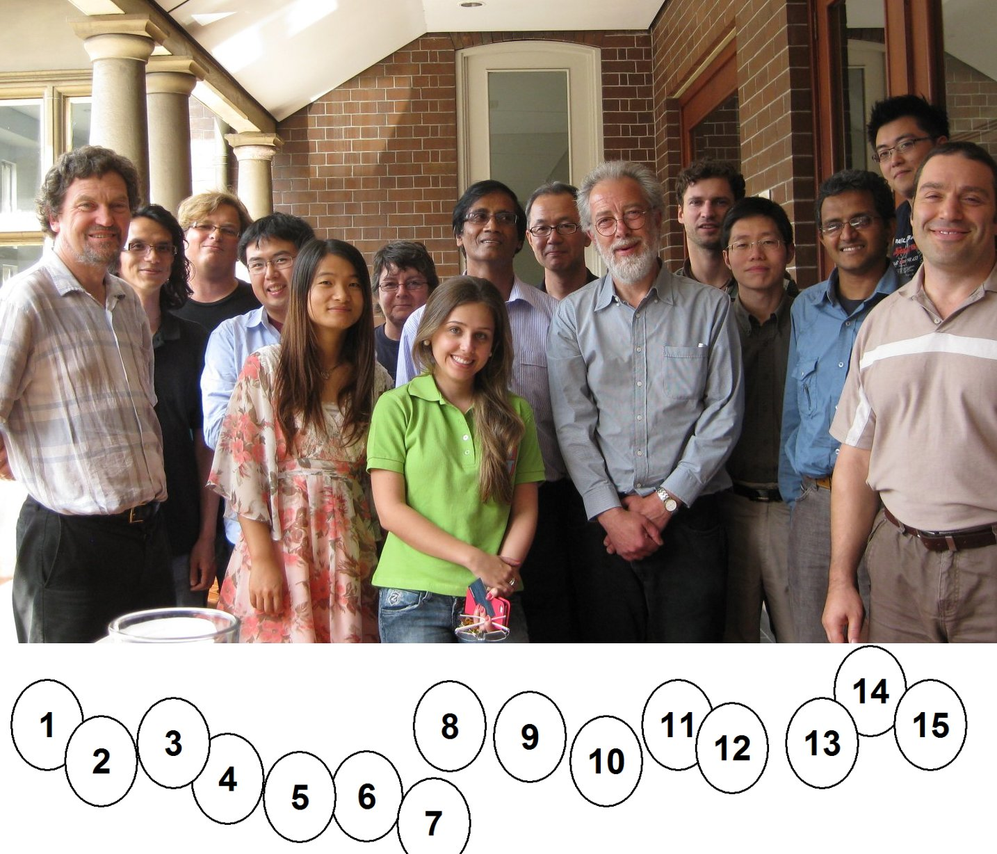 Participants at Sydney November 2012 TERM Regional CGE Modelling Course
